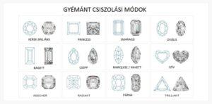 gyémánt-csiszolási-módok-1024x505